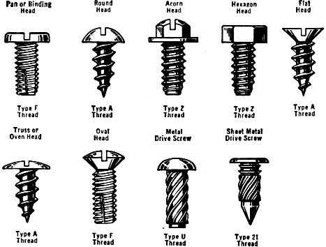 Screws Styles Sizes And Shapes November 1960 Popular