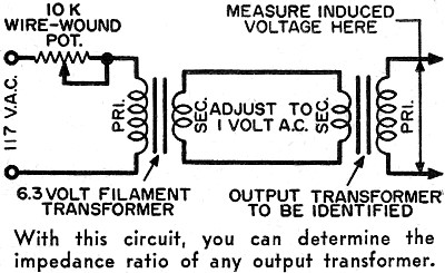 [DIAGRAM_38IS]  Identifying Salvaged Transformers, September 1956 Popular Electronics - RF  Cafe   Output Transformer Wiring Diagram      RF Cafe