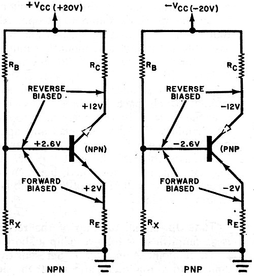 Semiconductor replacement guide