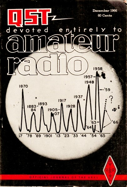 A Vhf Lazy H Antenna December 1966 Qst Rfcafe