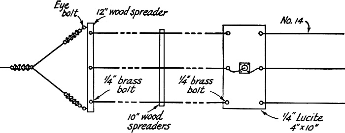 Multi-Impedance Dipole Antennas, May 1953 QST - RF CafeRF Cafe