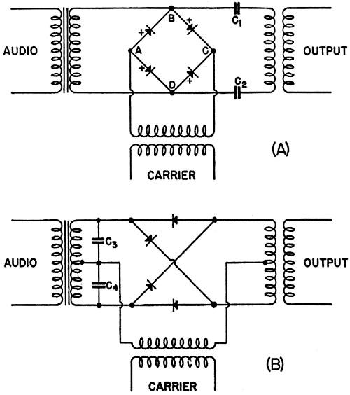 Balanced modulator single Amplitude Modulator
