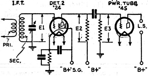 i f  coil  u0026 transformer design  april 1932 radio-craft