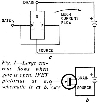 JFETS: How They Work, How to Use Them, May 1969 Radio ... on bjt schematic symbol, transistor schematic symbol, phototransistor schematic symbol, zener schematic symbol, hemt schematic symbol, fuse schematic symbol, op amp schematic symbol, pmos schematic symbol, pin schematic symbol, rectifier schematic symbol, capacitor schematic symbol, fet schematic symbol, diac schematic symbol, nmos schematic symbol, mosfet schematic symbol, amplifier schematic symbol, anode schematic symbol, ferrite core schematic symbol, potentiometer schematic symbol, adc schematic symbol,