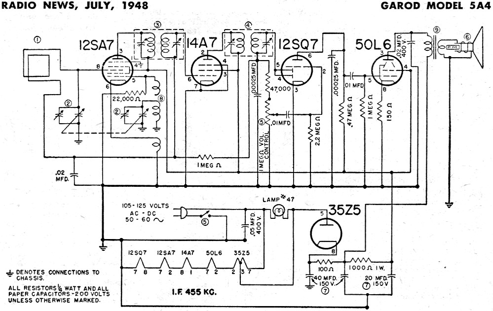 garod model 5a4 schematic  u0026 parts list  july 1948 radio news